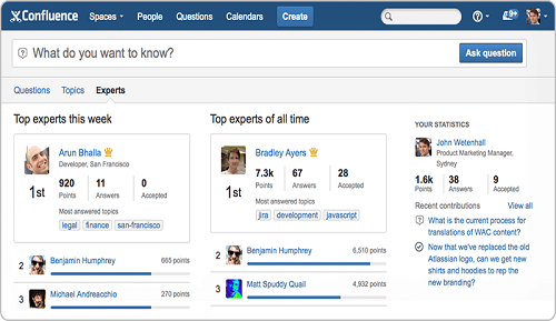 Questions for Confluence