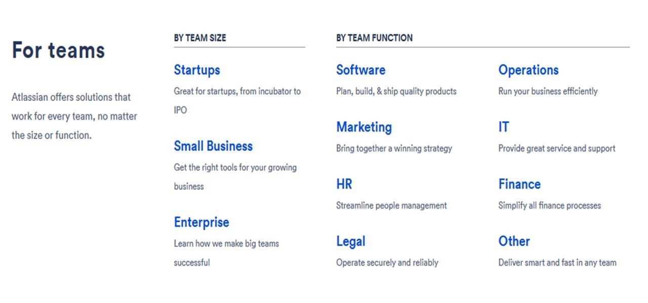 Atlassian产品适应团队