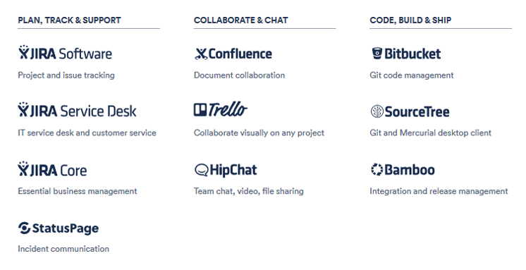 Atlassian产品